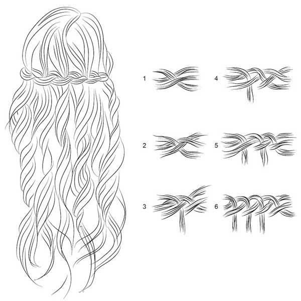 Схематичная инструкция косы «водопад»