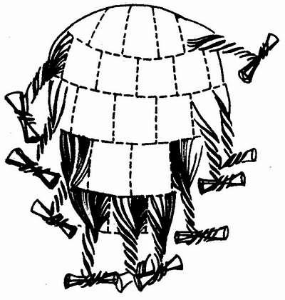 Методика завивки «на косичку»