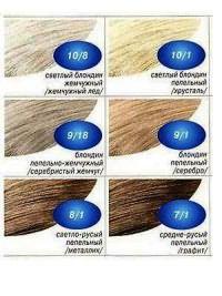 Холодные оттенки волос 5