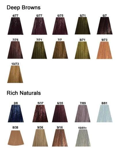 Велла краска для волос палитра