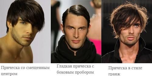 Различия в мужских стрижках