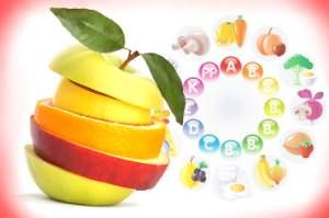 Прием витаминов должен быть контролируемым и обоснованным
