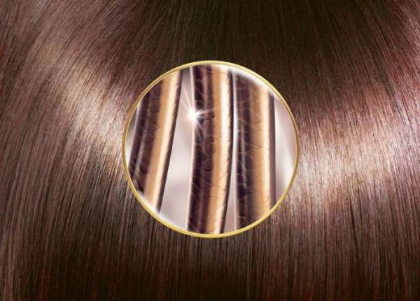 кератин inoar g hair отзывы