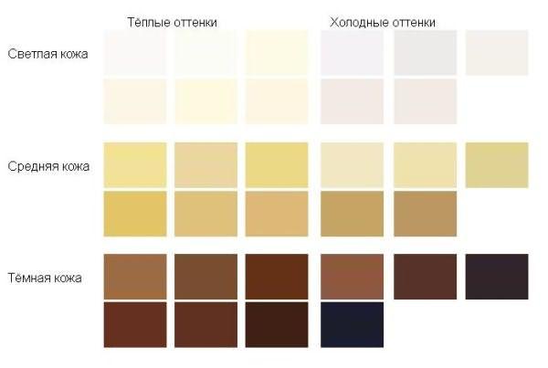 Фото для определения оттенка кожи