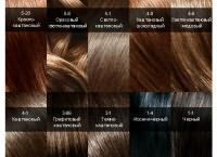 оттенки волос палитра 11