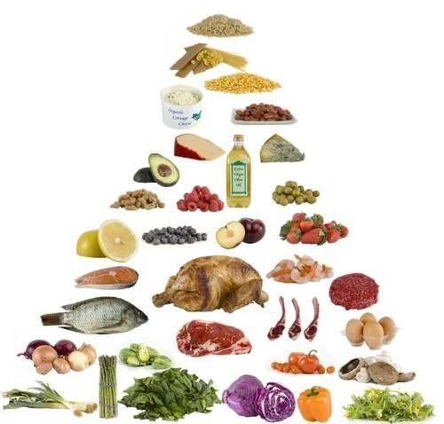 Рациональное питание необходимо для получения витаминов и микроэлементов