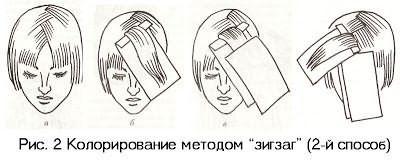 Схема модного колорирования.