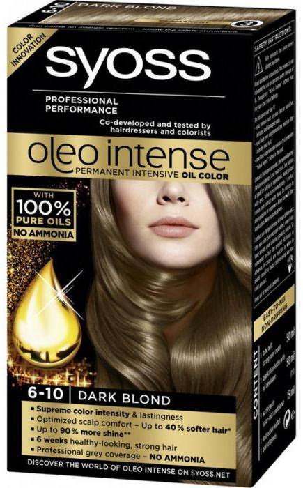 красивый темно русый цвет волос краска