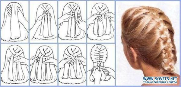 Основная схема-инструкция плетения.