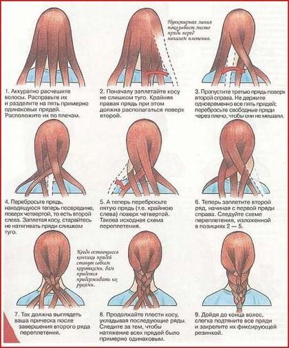 Инструкция по созданию косы из 4-х прядей