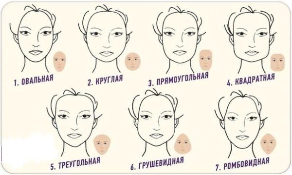 Определение своей формы лица