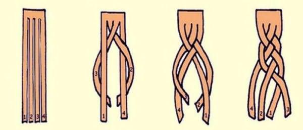 Схема плетения четырех прядей