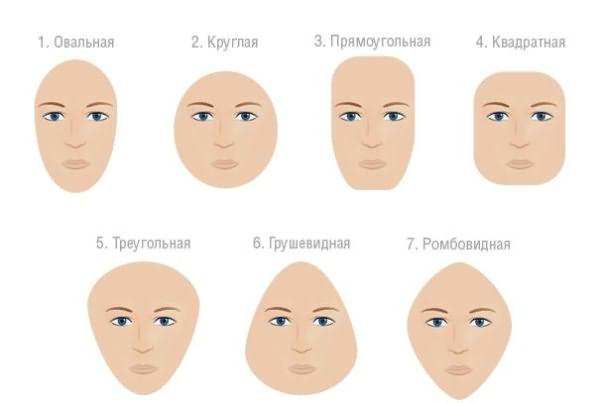 С помощью замеров можно определить форму лица