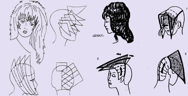 Как сделать стрижку на средних волосах