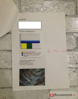 Спектральный анализ волос на микроэлементы (Скрининг элементного состава волос) фото