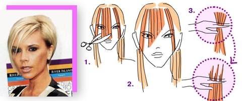 Примерная инструкция по стрижке косых прядей у лица