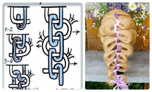 Схема плетения однопрядной косы с лентой