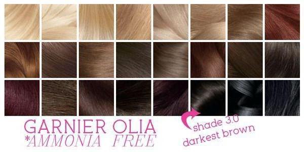Олия краска для волос палитра