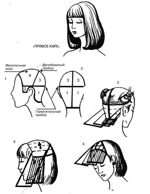 Схема стрижки боба каре