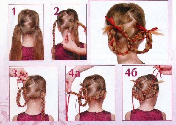 Пошаговое плетение кос с лентами