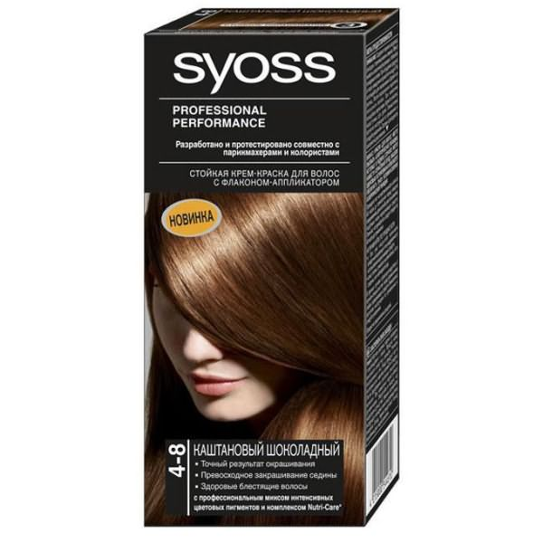 Syoss color каштановый
