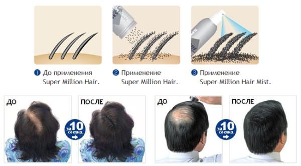 Эффект от применения при тонких и редких волосах