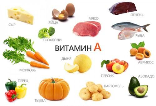 Продукты с содержанием витамина A