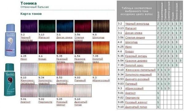 Палитра оттеночного шампуня Тоника разнообразна
