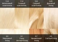 оттенки волос палитра 5