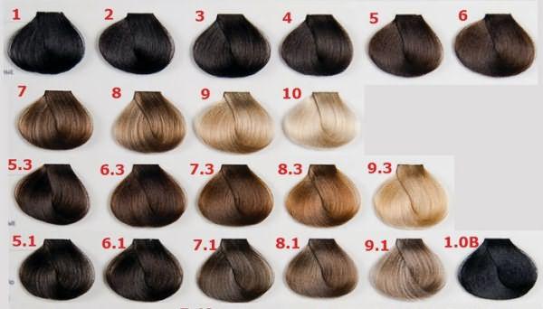 Палитра оттенков краски для волос