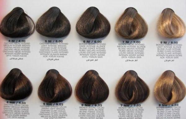 Краска для волос фармавита купить в Москве