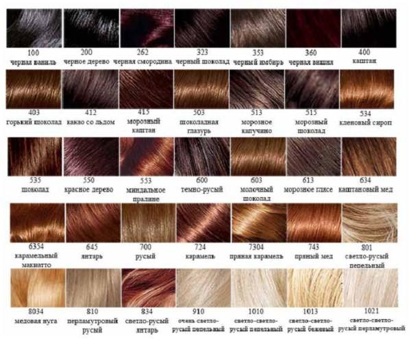 краска для волос лореаль кастинг палитра цветов фото