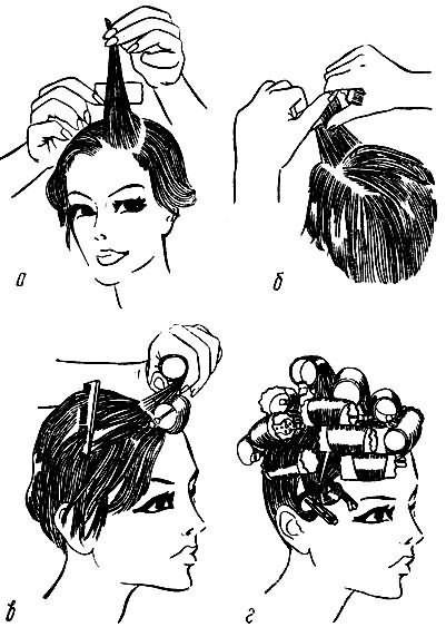 Фото-схема завивки волос на бигуди