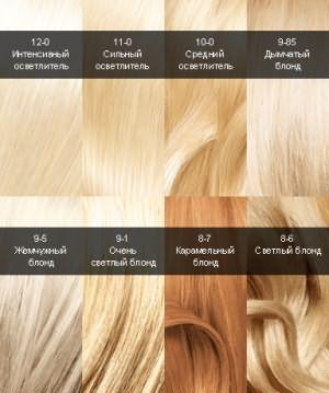 Другие оттенки блонда