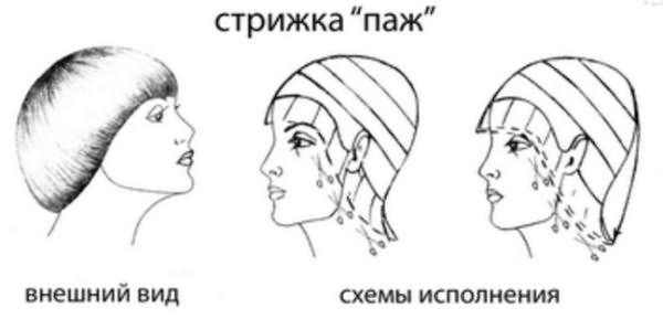 Схема исполнения