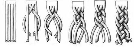 Схема плетение из четырех прядей