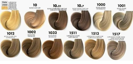 Палитра краски для волос Эстель