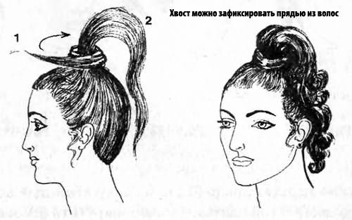 Можно обойтись и без резинки, зафиксировав волосы прядью