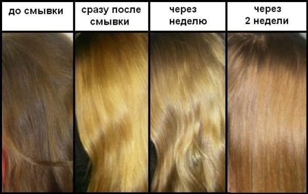эффект после смывки до и после