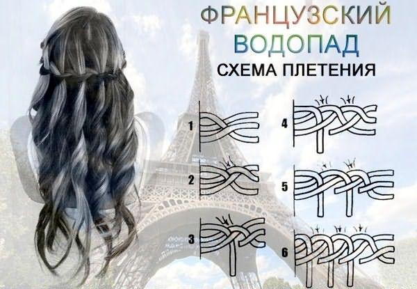 Инструкция стилистов по плетению.