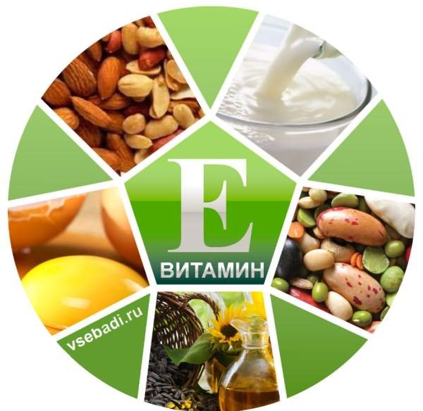 Группа витамина E