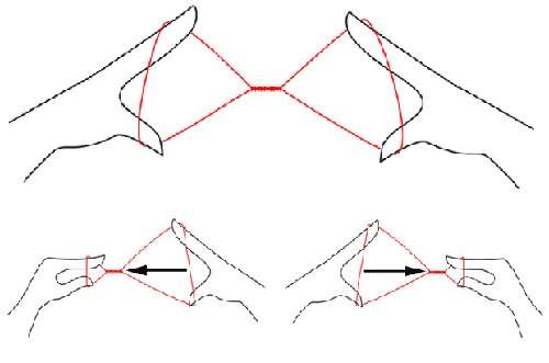 Как манипулировать нитками