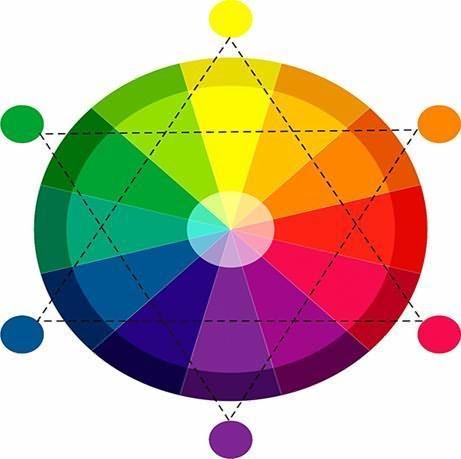 Нежелательный оттенок нейтрализует микстон, лежащий на противоположной стороне цветового круга
