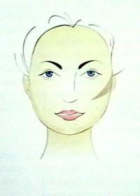 Прически и стрижки для круглого лица. Фото.
