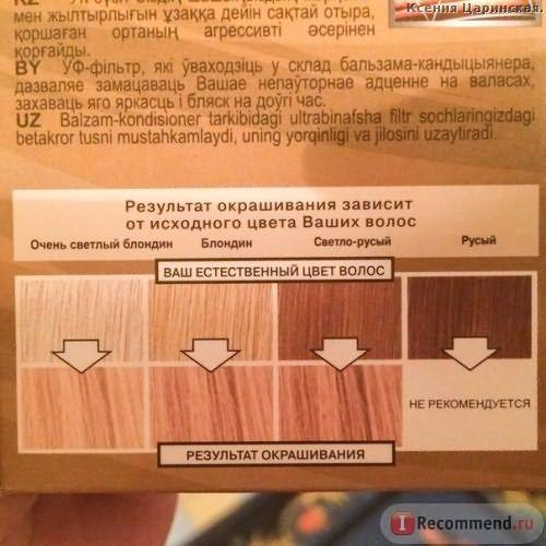 цвет который обещает производитель, с картинкой на упаковке и не схоже вовсе не правда ли?