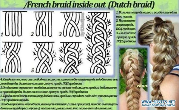 Описание плетения Голландской косы