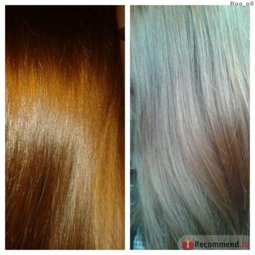 Шампунь SYOSS Color Guard для окрашенных, тонированных волос фото
